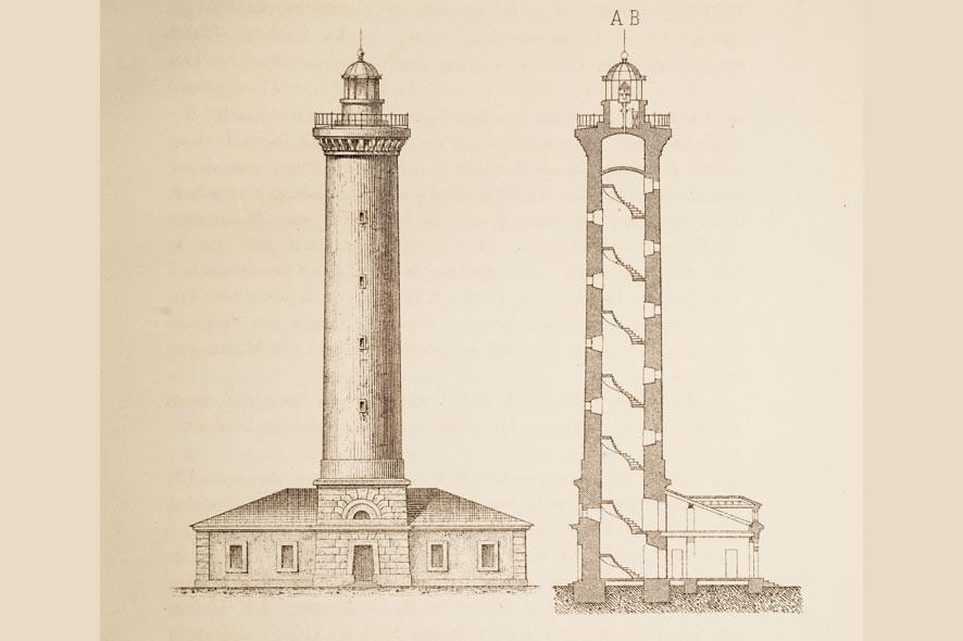 svjetionici1